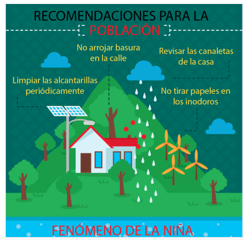 Algunas de las principales recomendaciones que deberán tener en cuenta los ciudadanos colombianos durante el Fenómeno de la Niña 2016-2017. /FOTO MARÍA FERNANDA ACEVEDO SOLANO