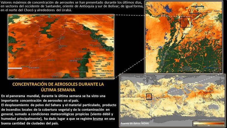 Chistian Euscátegui, jefe del Servicio de Pronósticos y Alertas del Ideam, montó en un su cuenta de Twitter esta imagen que refleja las altas concentraciones de aerosoles en el país, provenientes del desierto del Sahara.