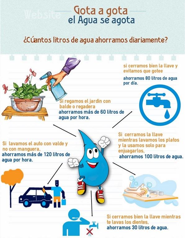 Fuente: OMG y CRA. /INFOGRAFÍA KATTYS PAOLA TORRES PAZO.